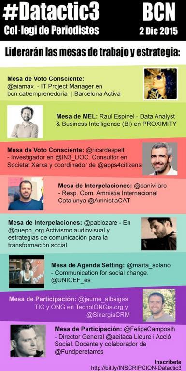 datactic3_mesas