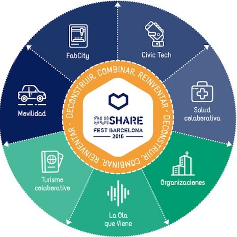 OuiShare_Fest